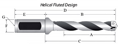Allied Machine and Engineering Corporation Helical Fluted Design